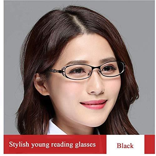 Gafas de lectura Las mujeres gafas de lectura, Encuadre completo Material Metal estilo de gafas de lectura joven, lentes HD resina óptica Gafas Confort lectores, lentes ( Color : Black , Size : 1.5x )
