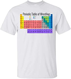 Best periodic table of wrestling Reviews