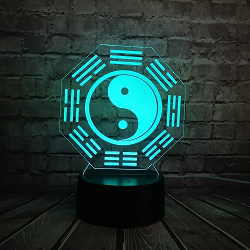 Suhang hoofdlamp 3D Chinese stijl Bagua Otto meerkleurig nachtlampje batterij sfeerdecoratie voor thuis Switch 3 Color Only