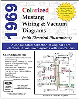 69 Ford Mustang Wiring Diagram Wiring Diagram Correction Correction Cfcarsnoleggio It