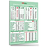 Must-Have Green Kitchen Measurement Conversion Chart Magnet (8'x11') 50% More Data Big Text Baking Cooking Metric Guide Recipe Cookbook Food Scale Accessories Dad Son Husband Wife Mom Daughter Gift