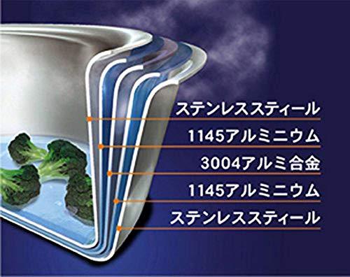 ビタクラフト両手鍋IH対応ステンレス蓋付10年保証アップル24cm6.6L