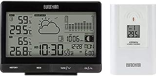 Eurochron EFWS10 EC-4254738 stacja radiowa