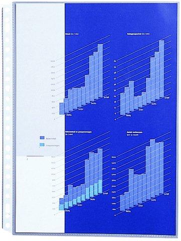 Corporate Expres Showtas Ringmap 0.08 Mm 23 A4, 25 Stuk