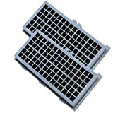 HQRP 2-Pack Active HEPA Filters Compatible with AH 30 Miele S2181 / S2181
