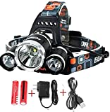 2021[Upgraded]Brightest and Best LED Headlamp 20000 Lumen flashlight- IMPROVED LED, Rechargeable 18650 headlight flashlights Waterproof Hard Hat Light, Bright Head Lights, Running or Camping headlamps