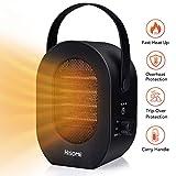 Hisome Electric Space Heater, 1200W/600W Personal Space Heater Fan Portable Desktop Warmer Indoor