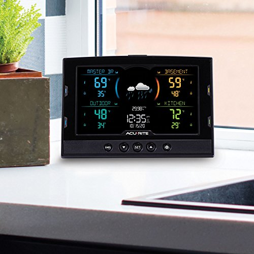 Product Image 3: AcuRite 02083M Home Temperature & Humidity Station with 3 Indoor/Outdoor Sensors