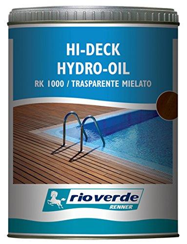 Olie Platforms Water voor Renner - 750 mL, Transparante