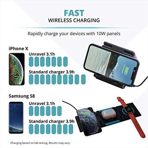Slicecharge Pro,Wireless Charger Compatible iPhone Xs Max//XR//XS//X//8//8 Plus 30W Qi-Certified Wireless Charging Pad,6-Coils Wireless Charging Mat Blue Galaxy S10//S9//Note9