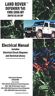 Land Rover Defender Td5 1999/2006 MY 300Tdi 02/06 MY Electri