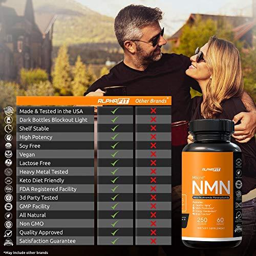 51kxV2BMrPL - NMN Supplements - NMN Nicotinamide Mononucleotide Supplement - NAD Supplement - NAD Booster Supplement - NMN Supplement NAD Plus Cell Regenerator - NMN - Anti Aging Supplement - 250mg - AlphaFit