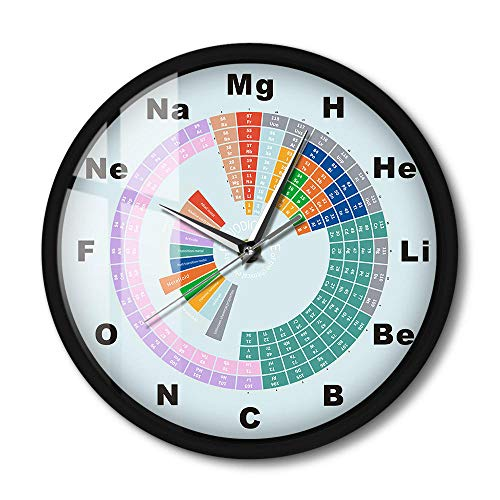 Periodic Table of Chemical Element Sound Activated Smart Wall Clock With Lighting Chemistry Art Decor Metal Frame Wall Watch-No_Frame
