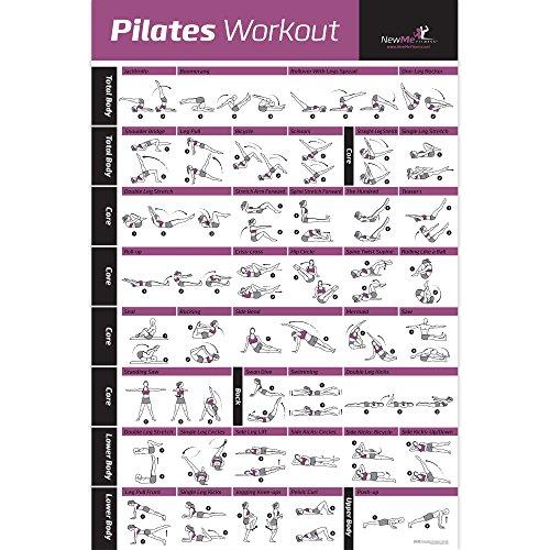 NewMe Fitness Pilates Matte Übung Serie Poster - Leicht zu folgende Mattensequenz - Joseph Pilates Return to Life Übungen, 50,8 x 76,2 cm