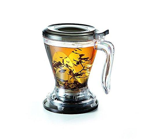 The Tea Makers of London MAGIC Bild