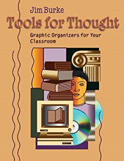 Best tools for thought Reviews