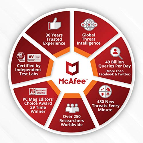 McAfee Antivirus - 1 User, 3 Years (Email Delivery in 2 hours- No CD) 7