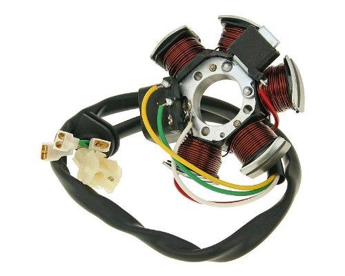 Lichtmaschine 28017 Stator Derbi für Derbi Senda 80W