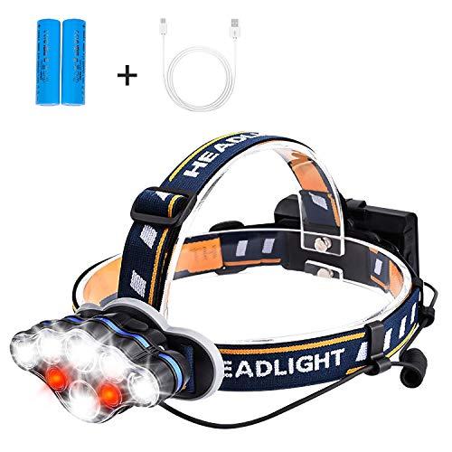 SZ-Climax LEDヘッドライト 【18000ルーメン】 18650バッテリー付き 防災/停電時用/軽量/登山/夜釣り/キャンプ