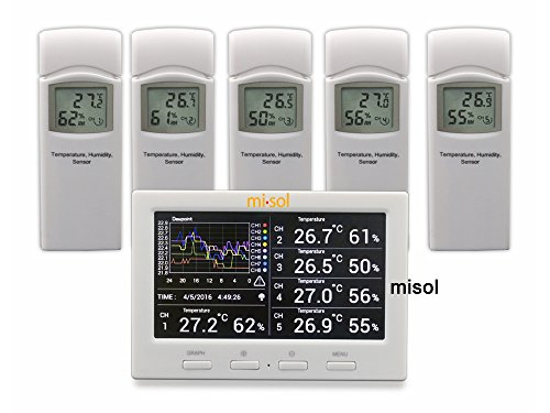 MISOL Wireless Weather Station with 5 sensors, 5 Channels, Color Screen, Data Logger, Connect to PC/Drahtlose Wetterstation mit 5 Sensoren, 5 Kanäle, Farbdisplay, Datenlogger, Anschluss an PC