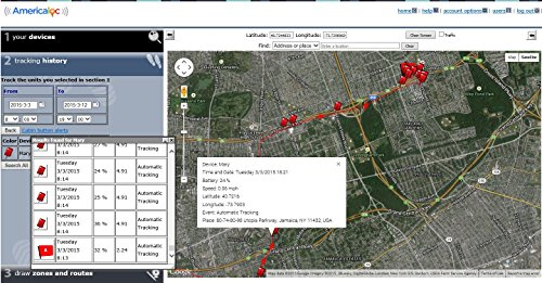 AMERICALOC GL300 GPS Tracker MXW