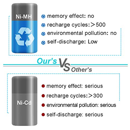 Exmate 7.2V 3500mAh Ni-MH Replacement Battery Compatible with Dewalt DW9057 DE9057 DE9085 DW920 DW920K DW920K-2 DW920K2 DW925K DW925K-2 DW925K2 DW968K, 7.2V Ni-MH Battery