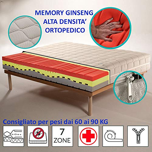 Comfort 3 Materasso Detraibile Memory Ginseng Multionda a 7 Zone H22 Prodotto Made In Italy, sfoderabile Tessuto Anallergico matrimoniale 160x190