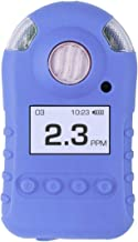 ozone detector alarm