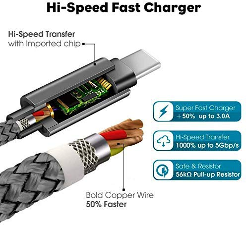 1.M 3.3ft Volt Plus Tech Quick Charging Dual PDUSB-C Cable for Garmin VIRB/ÿVIRB with 100W Power Delivery Certified.