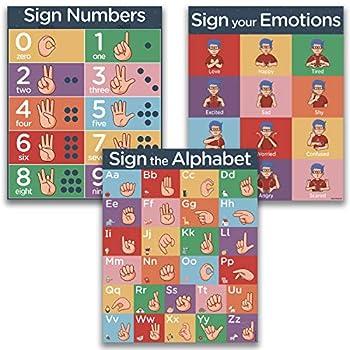 Best asl alphabet chart Reviews