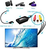 HDMI to RCA Cable Replacement for TV Stick Streaming, Apple TV, Roku, Chromecast, PAL/NTSC, PC, Laptop - 1080P HDMI to RCA Converter, HDMI to AV Composite Adapter