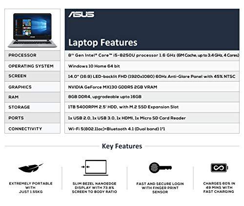 ASUS VivoBook X407UF-EK140T 14.0-inch Thin and Light Laptop (8th Gen Intel Core i5-8250U/8GB/1TB HDD/Windows 10/MX130 GDDR5 2GB Graphics/1.55 Kg), Starry Grey