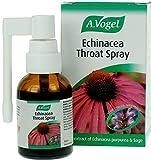 Throat Sprays