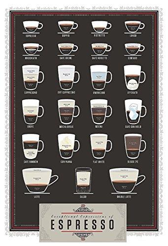 Schatzmix metalen bord koffie espresso sorteeroverzicht metalen bord wanddecoratie 20x30 tin sign