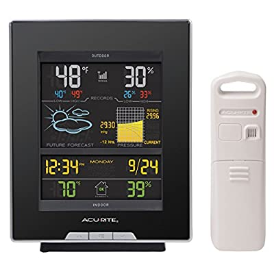AcuRite 02008A1 Weather Station