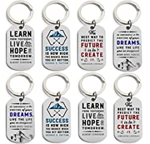 """These inspirational keychains are multi-purpose; they motivate you and are durable for everyday use to hold your keys in place. Get yours today! """"Use these motivational keychains around your home or office to add positive energy to your work environm..."""