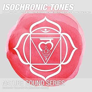 Isochronic Tones 8.0 Hz (Muladhara chakra)