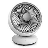 Ventilatore Da Scrivania USB Ventilatori A Parete Silenziosi Ventilatore Da Tavolo Oscillante, 5 Pale, Ventola Di Raffreddamento A 3 Velocità Per Ufficio Domestico (bianca)