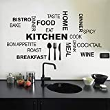 Fdit Etiqueta de la Pared, Papel Pintado, Letras inglesas de PVC Negro DIY decoración de la Pared Comedor para Sala de Estar