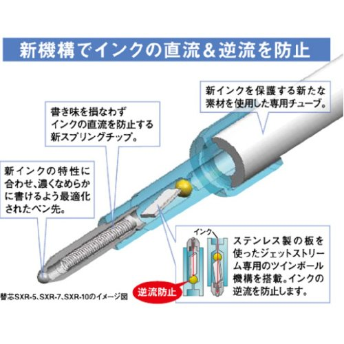 三菱鉛筆油性ボールペンジェットストリーム0.5黒5本SXN150055P.24