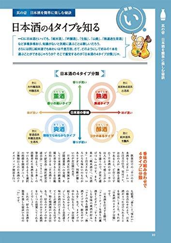 NPO法人FBO『酒仙人直伝よくわかる日本酒』