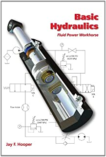 Best surplus hydraulic cylinders for sale Reviews