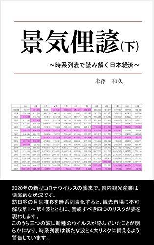 景気俚諺(下): 時系列表で読み解く日本経済