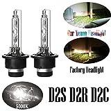 SCSN D2S//D2R W3T19371 Faro de xen/ón