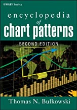 Best thomas bulkowski encyclopedia of candlestick charts Reviews