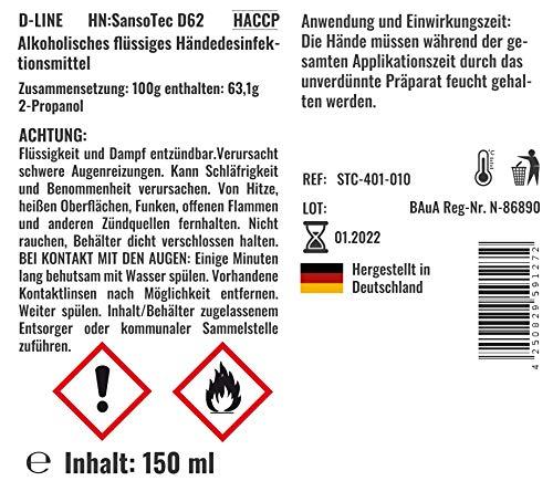Desinfektionsmittel gegen Viren und Bakterien | Desinfektion für Hände | Antiseptika & Desinfektionsmittel für unterwegs | Hände-Desinfektionsmittel für die Reise von URBAN FOREST (1x 150 ml) - 4