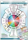 Gefühlsnavigator für Achtsamkeitstraining MBSR (2020): Mit Gefühlen und Gedanken achtsam umgehen - Beobachter sein - (DINA4, hochwertig laminiert) - www.futurepacemedia.de