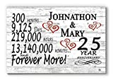 Broad Bay Personalized 25 Year Anniversary Sign Gift Twenty-Fifth Wedding Anniversary 25th for Couple Him Or Her Days Minutes Years