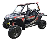 MudBusters Front and Rear Fender Flares for Polaris RZR 900, RZR S 900, RZR 900 XC, RZR 4 900, and RZR S 1000 (2 and 4 Seat Models)