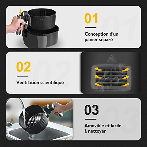 VPCOK Friteuse Électrique air Chaud Multifonction, avec Minuteur et Température Réglable, écran Tactile LED
